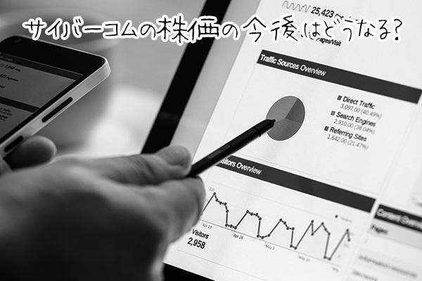 【超初心者向け】サイバーコムの株の購入の仕方と今後の株価予想