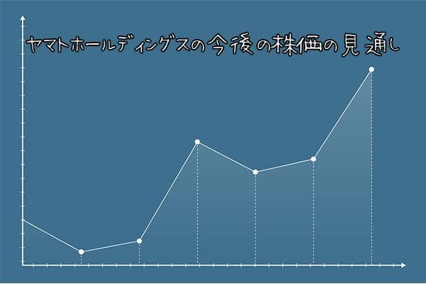 【超初心者向け】ヤマトホールディングスの株の購入の仕方と株主優待について